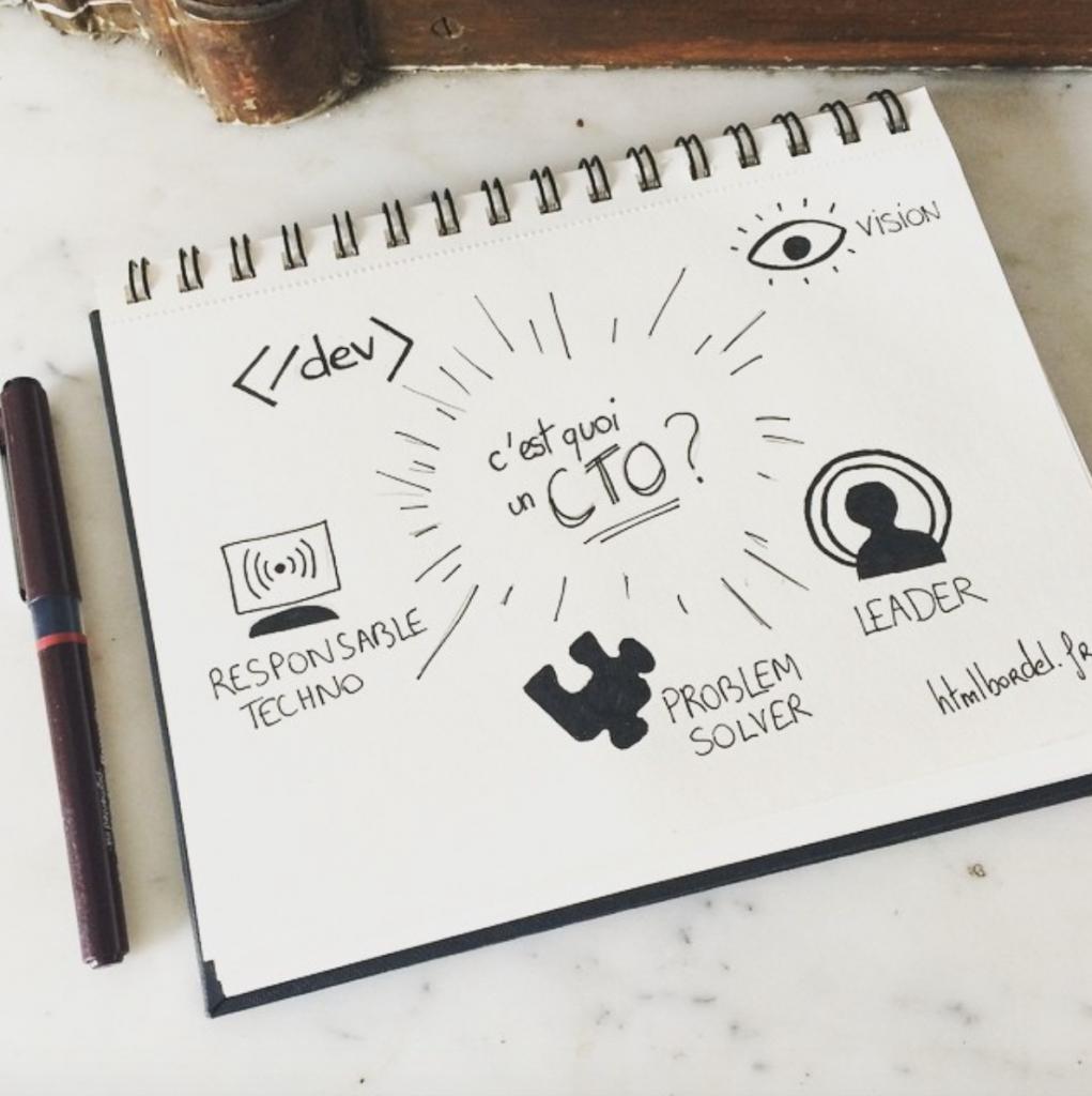 Trouver un cto pour sa startup : comment faire ?