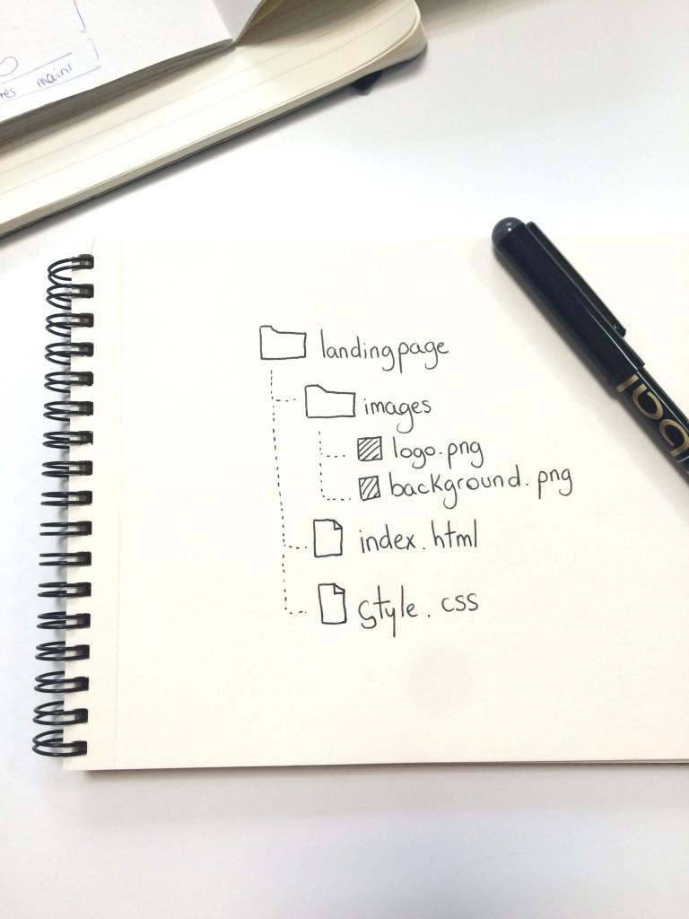 Structurez avec soin le dossier de votre page web, sinon ça va finir en gros bordel !